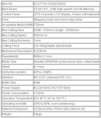 KCUT-Pro-CA24-(CA630)-1